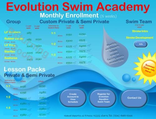 Evolution Swim Academy Info